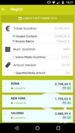 Si Store Mobile: Lista Negozi