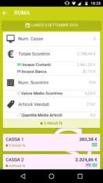 Si Store Mobile: Dettaglio Negozi